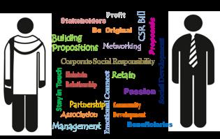 NGO - Corporate Partnership